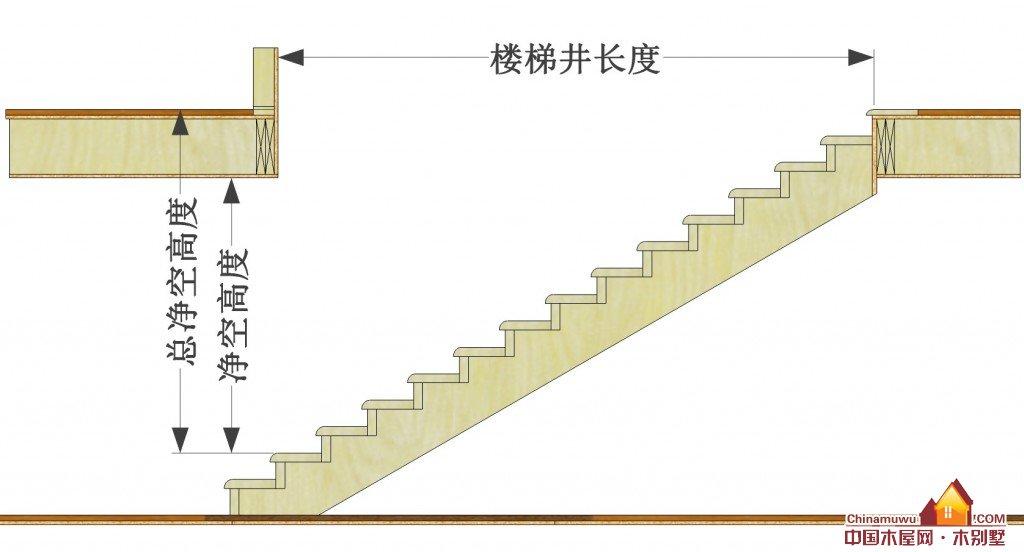 Stair 4